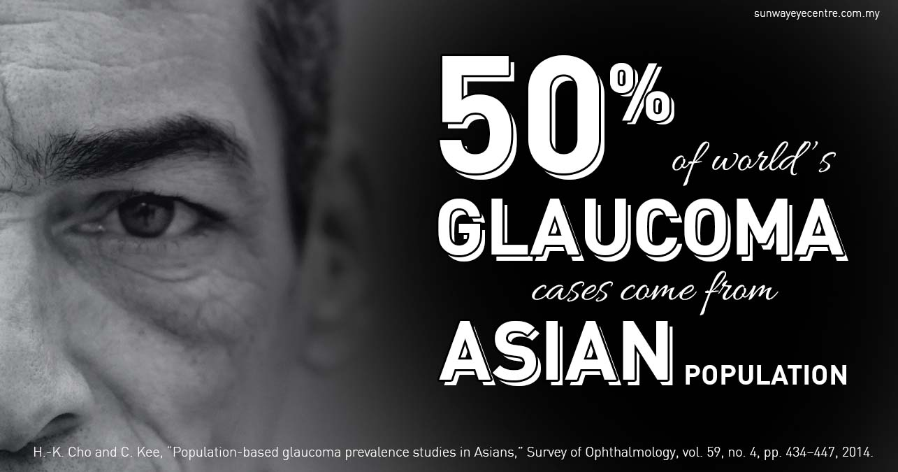 50 percent of world glaucoma cases come from asian population v2